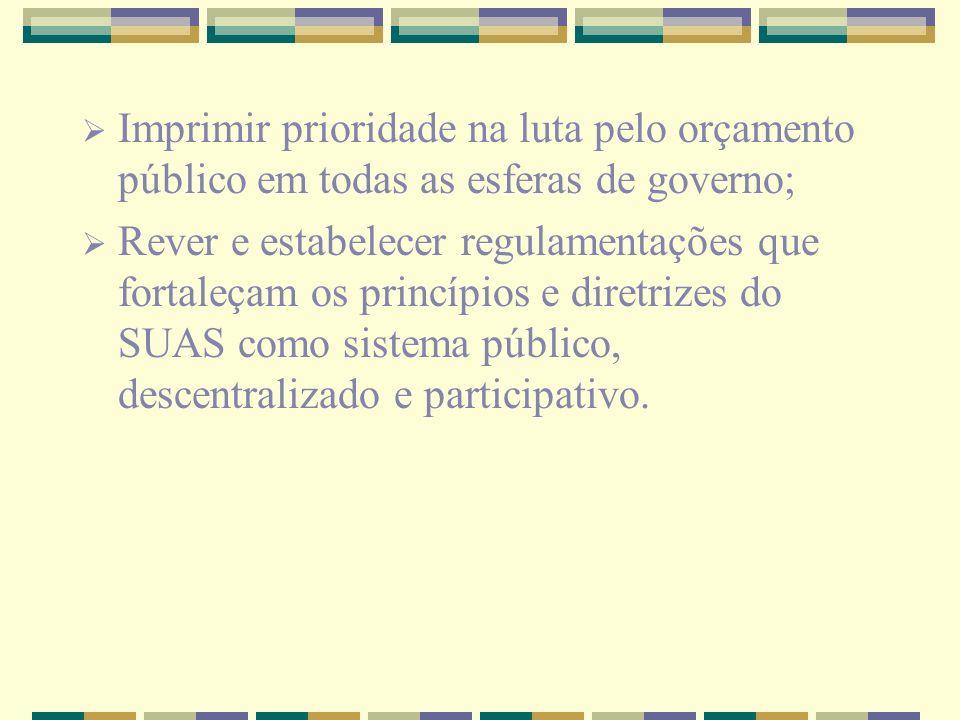 Imprimir prioridade na luta pelo orçamento público em todas as esferas de governo; Rever e estabelecer regulamentações que fortaleçam os princípios e