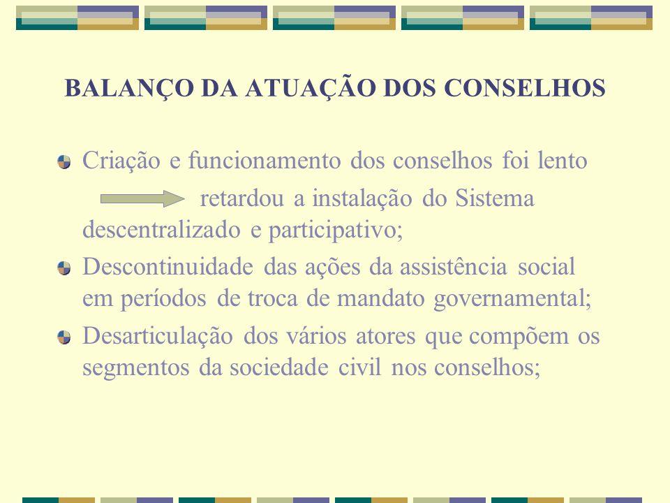 BALANÇO DA ATUAÇÃO DOS CONSELHOS Criação e funcionamento dos conselhos foi lento retardou a instalação do Sistema descentralizado e participativo; Des