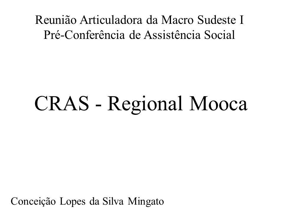 CRAS - Regional Mooca Conceição Lopes da Silva Mingato Reunião Articuladora da Macro Sudeste I Pré-Conferência de Assistência Social