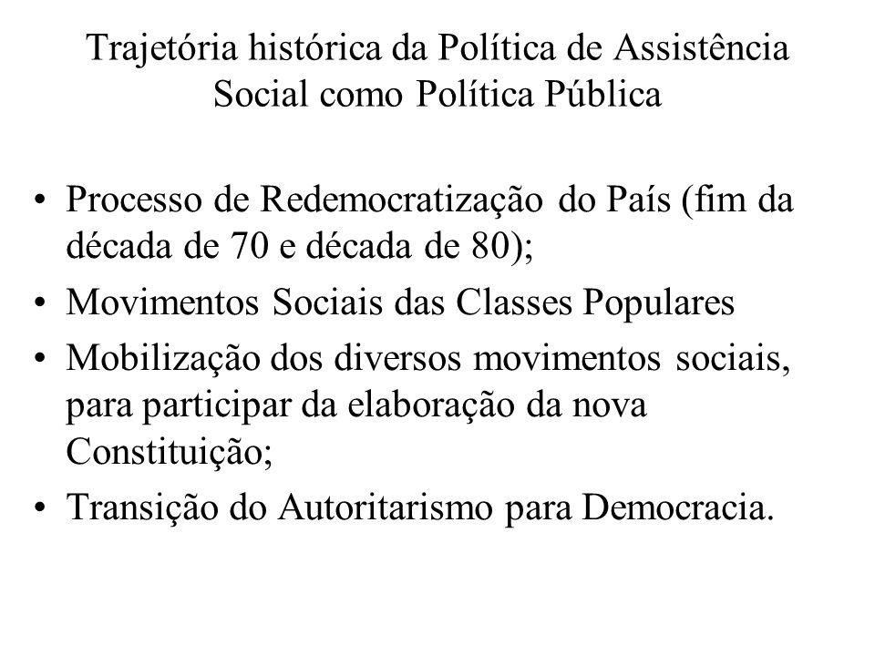 Trajetória histórica da Política de Assistência Social como Política Pública Processo de Redemocratização do País (fim da década de 70 e década de 80)