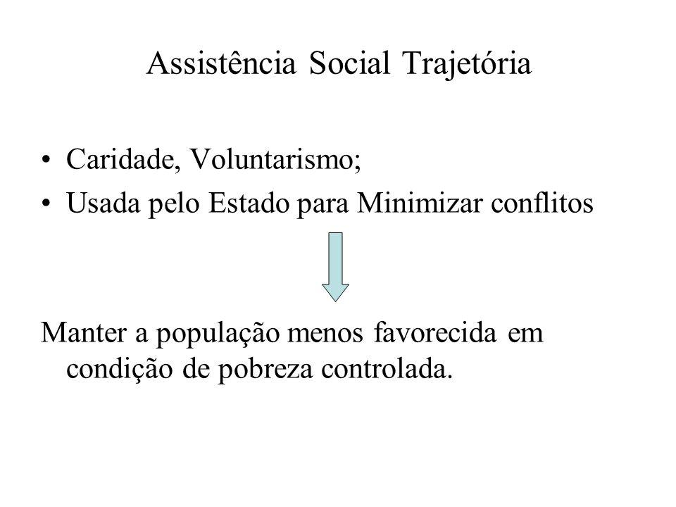 Assistência Social Trajetória Caridade, Voluntarismo; Usada pelo Estado para Minimizar conflitos Manter a população menos favorecida em condição de po