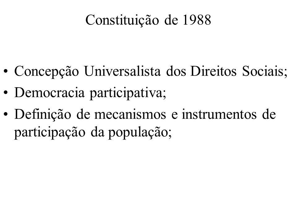Constituição de 1988 Concepção Universalista dos Direitos Sociais; Democracia participativa; Definição de mecanismos e instrumentos de participação da
