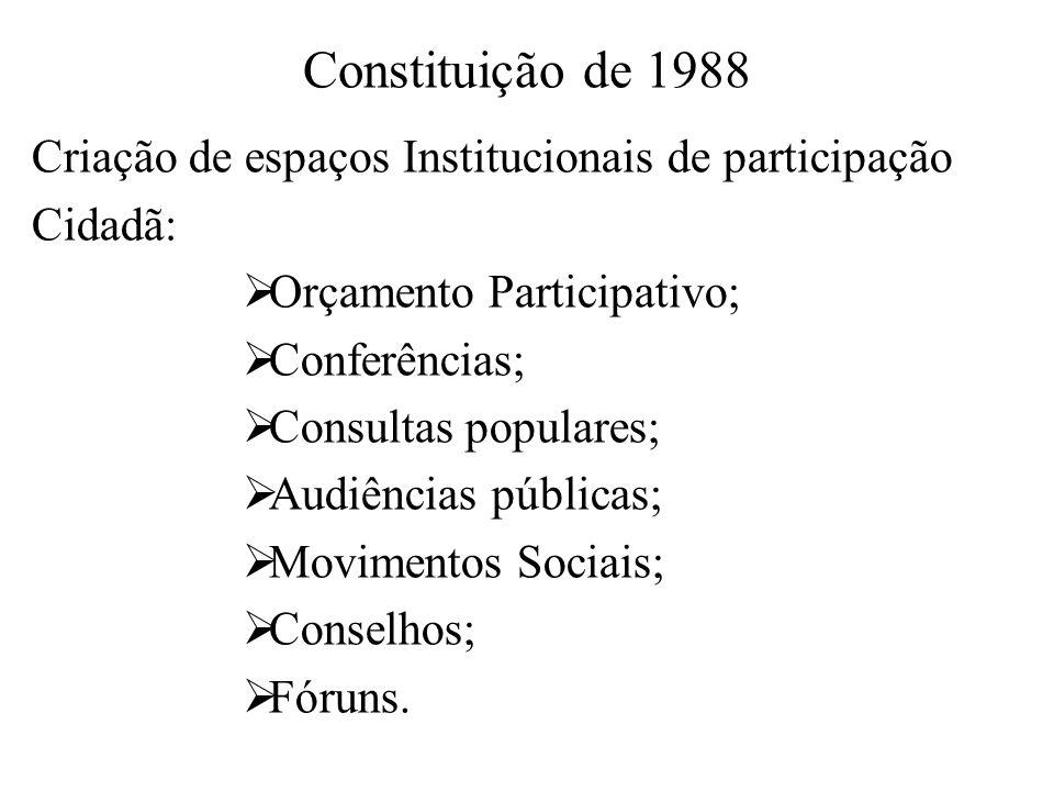 Criação de espaços Institucionais de participação Cidadã: Orçamento Participativo; Conferências; Consultas populares; Audiências públicas; Movimentos