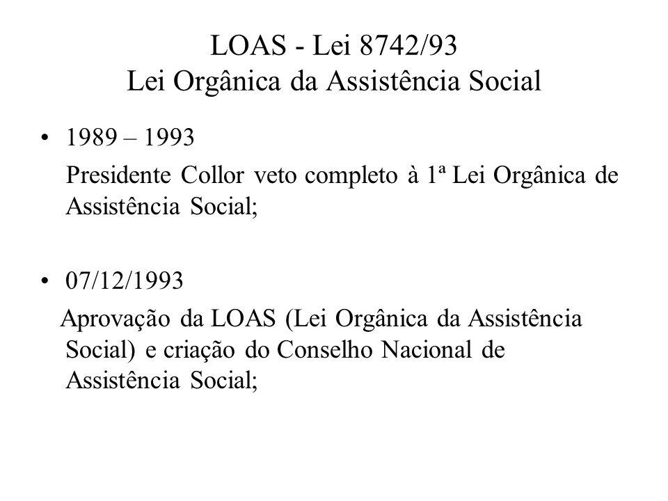 1989 – 1993 Presidente Collor veto completo à 1ª Lei Orgânica de Assistência Social; 07/12/1993 Aprovação da LOAS (Lei Orgânica da Assistência Social)
