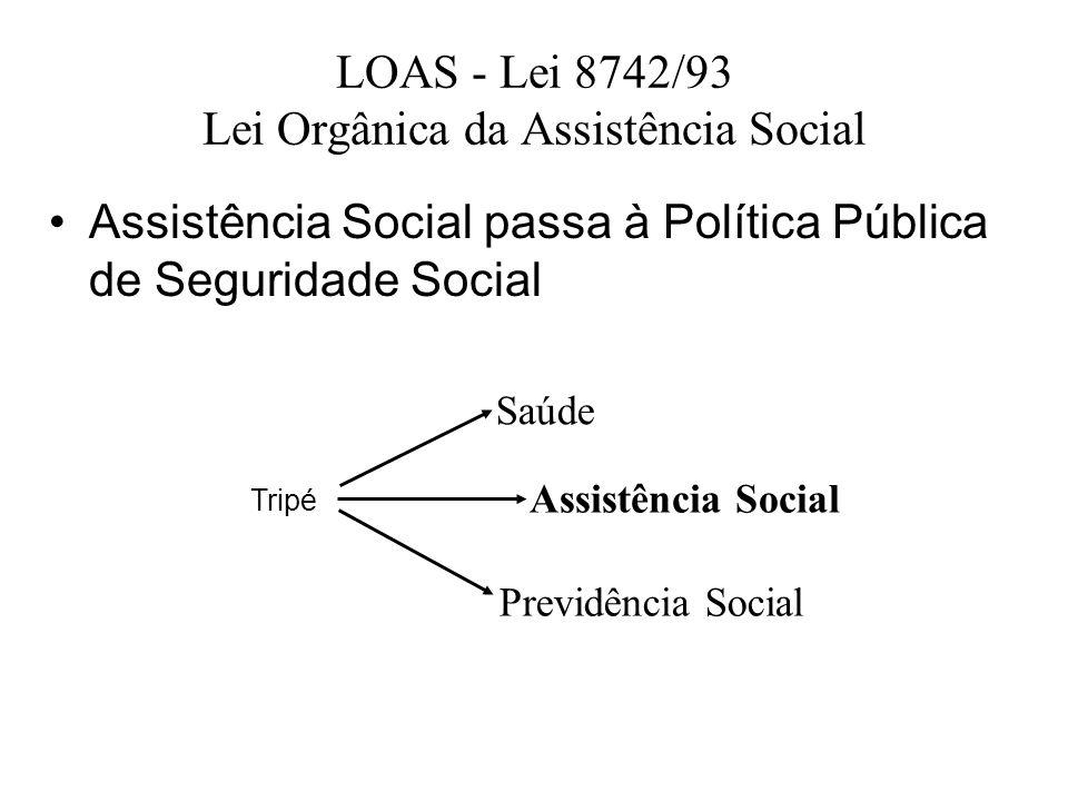 Assistência Social passa à Política Pública de Seguridade Social Saúde Assistência Social Previdência Social Tripé