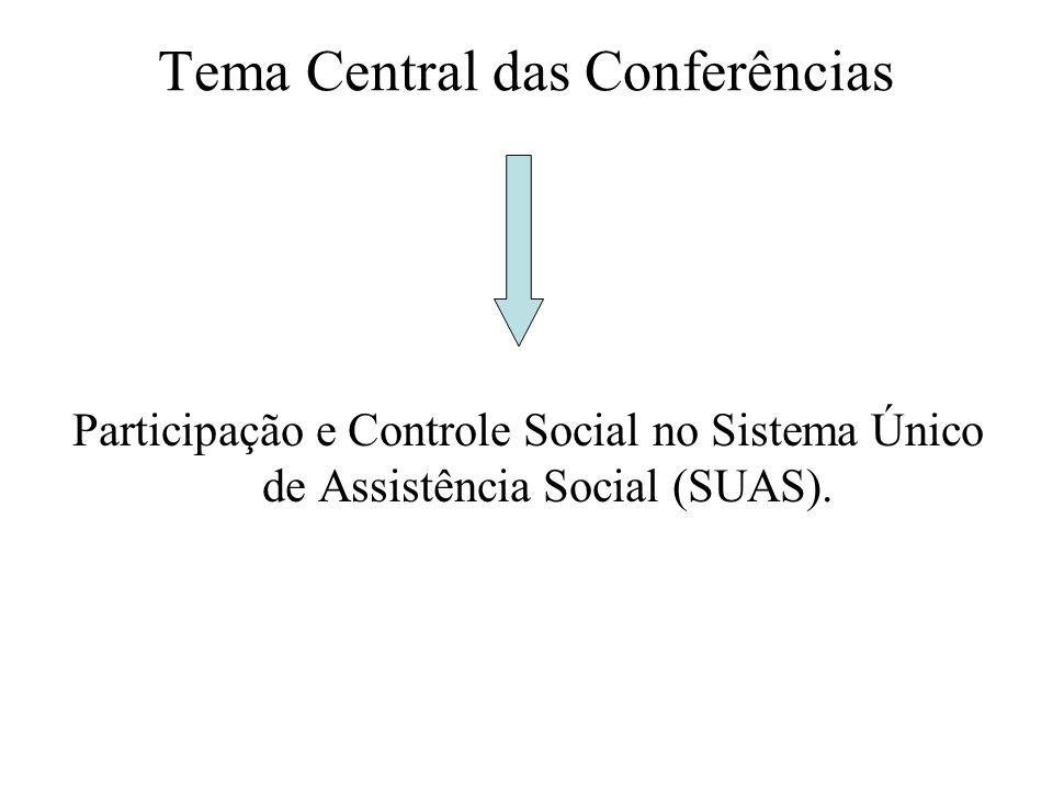 Tema Central das Conferências Participação e Controle Social no Sistema Único de Assistência Social (SUAS).