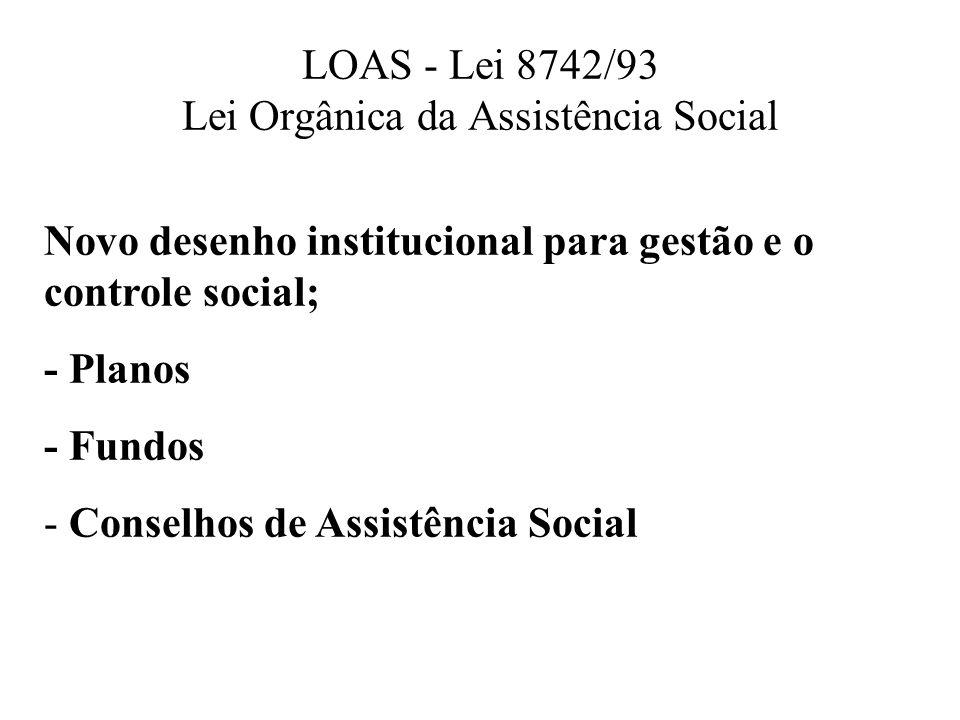 Novo desenho institucional para gestão e o controle social; - Planos - Fundos - Conselhos de Assistência Social
