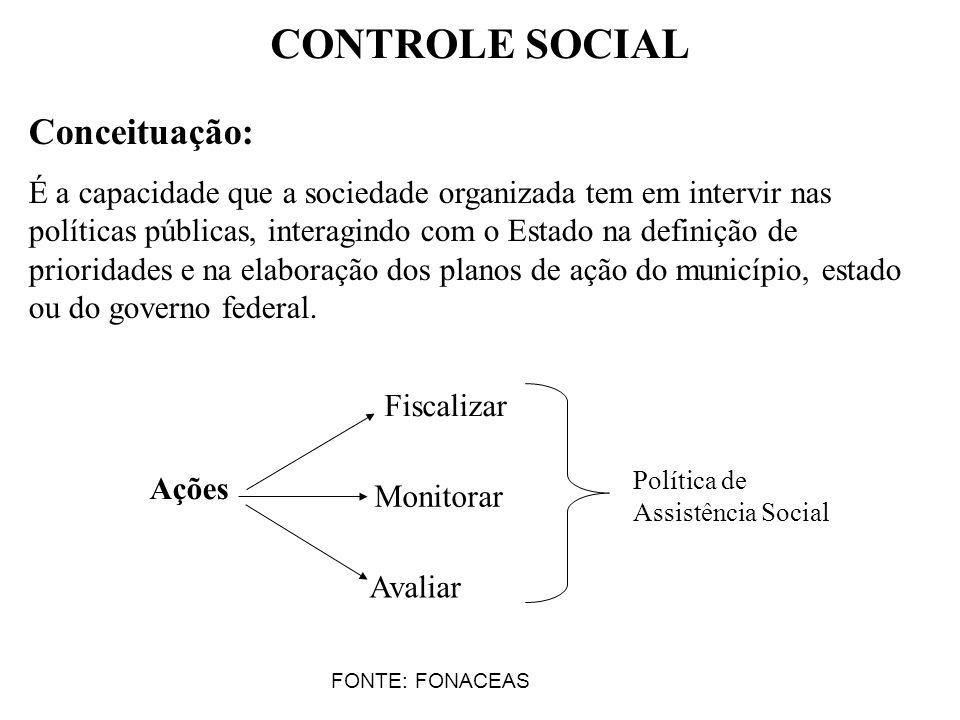 CONTROLE SOCIAL Conceituação: É a capacidade que a sociedade organizada tem em intervir nas políticas públicas, interagindo com o Estado na definição