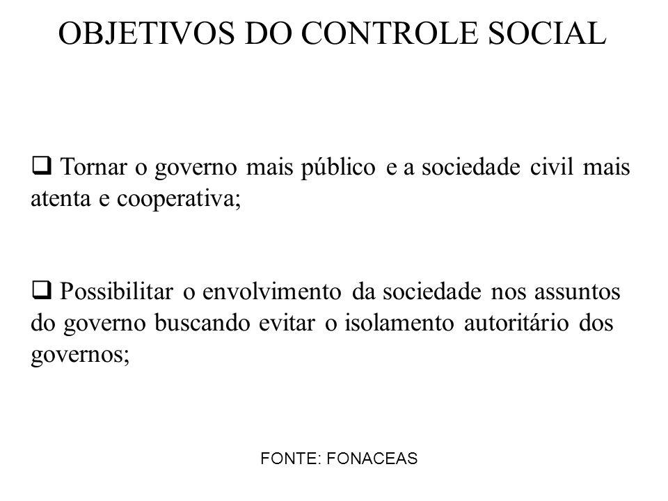 OBJETIVOS DO CONTROLE SOCIAL Tornar o governo mais público e a sociedade civil mais atenta e cooperativa; Possibilitar o envolvimento da sociedade nos