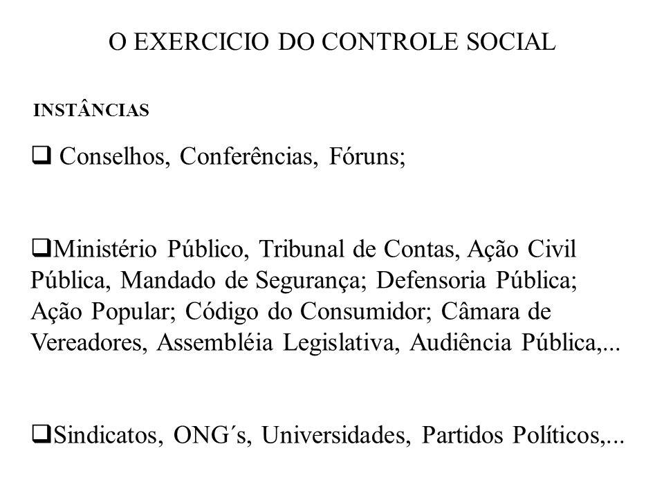 O EXERCICIO DO CONTROLE SOCIAL Conselhos, Conferências, Fóruns; Ministério Público, Tribunal de Contas, Ação Civil Pública, Mandado de Segurança; Defe