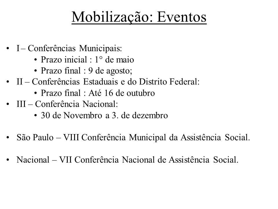 I – Conferências Municipais: Prazo inicial : 1° de maio Prazo final : 9 de agosto; II – Conferências Estaduais e do Distrito Federal: Prazo final : At