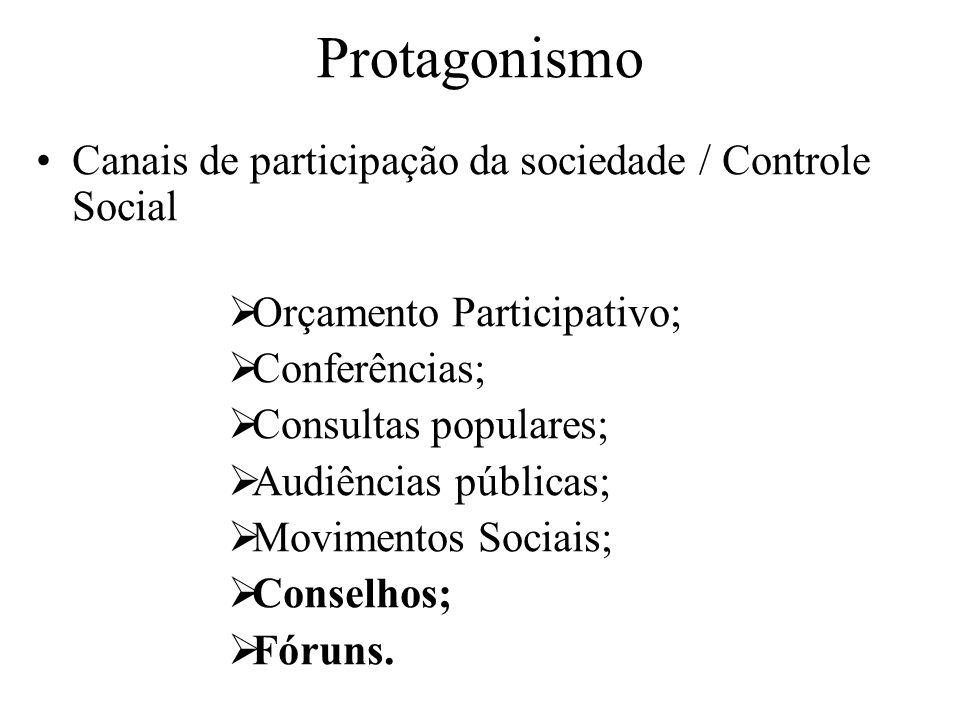 Canais de participação da sociedade / Controle Social Orçamento Participativo; Conferências; Consultas populares; Audiências públicas; Movimentos Soci