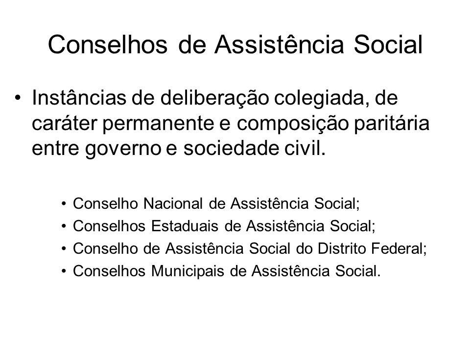 Conselhos de Assistência Social Instâncias de deliberação colegiada, de caráter permanente e composição paritária entre governo e sociedade civil. Con