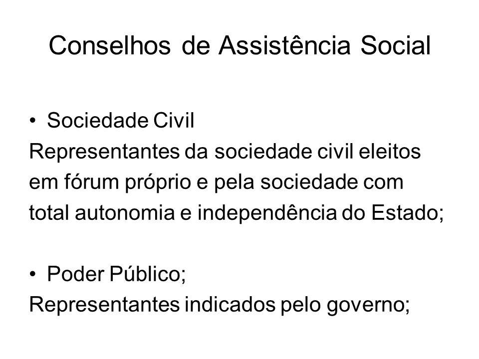 Conselhos de Assistência Social Sociedade Civil Representantes da sociedade civil eleitos em fórum próprio e pela sociedade com total autonomia e inde
