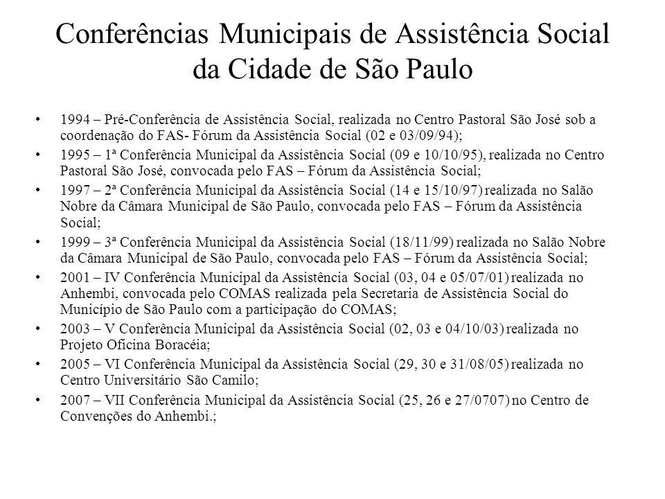 Conferências Municipais de Assistência Social da Cidade de São Paulo 1994 – Pré-Conferência de Assistência Social, realizada no Centro Pastoral São Jo