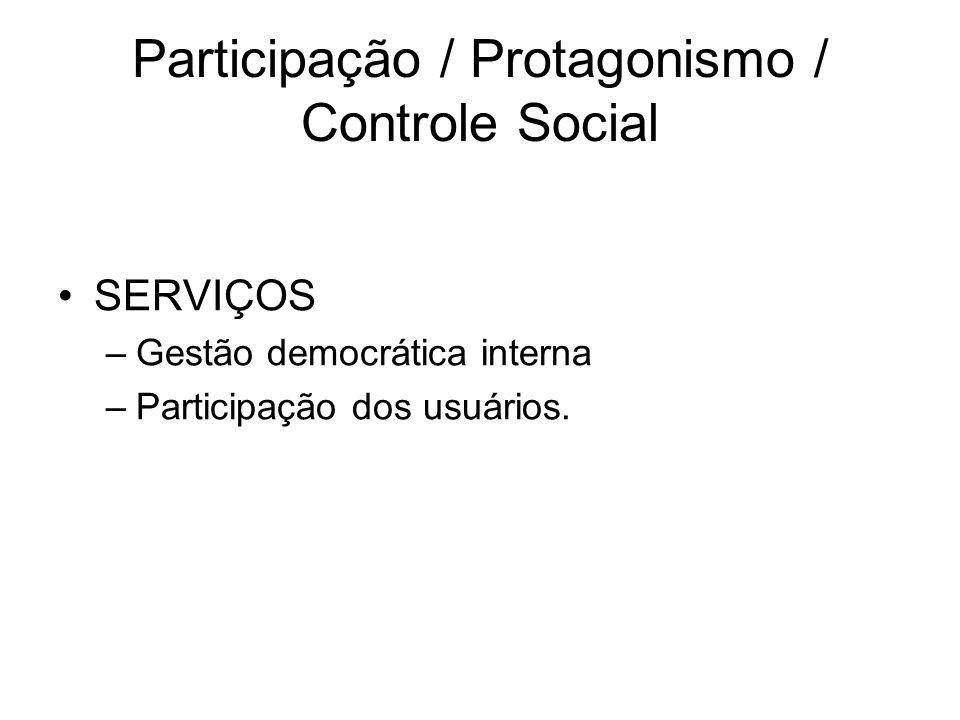 Participação / Protagonismo / Controle Social SERVIÇOS –Gestão democrática interna –Participação dos usuários.