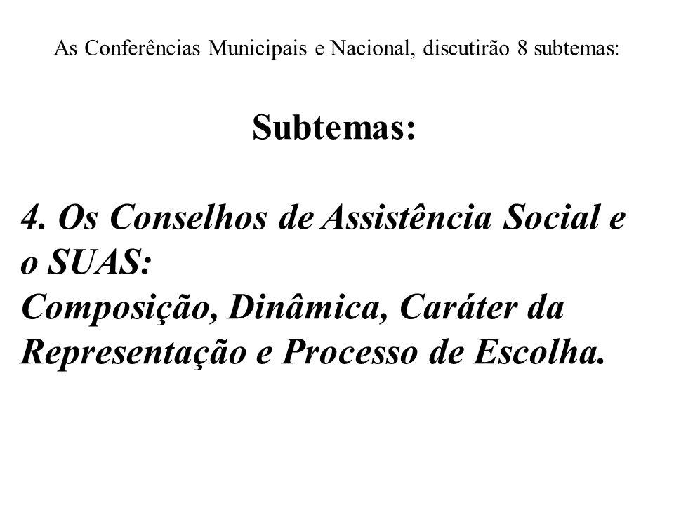 As Conferências Municipais e Nacional, discutirão 8 subtemas: Subtemas: 4. Os Conselhos de Assistência Social e o SUAS: Composição, Dinâmica, Caráter