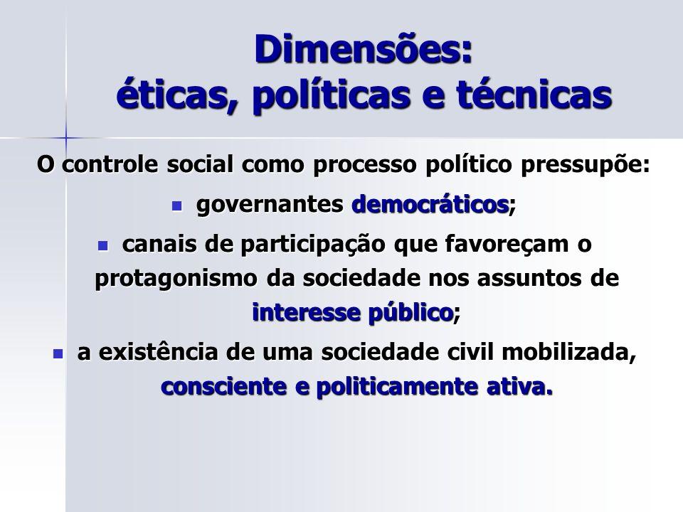 Dimensões: éticas, políticas e técnicas O controle social como processo político pressupõe: governantes democráticos; governantes democráticos; canais