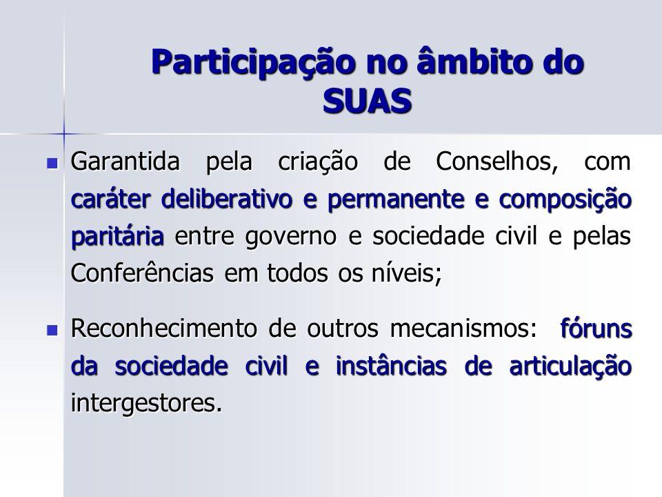 Participação no âmbito do SUAS Garantida pela criação de Conselhos, com caráter deliberativo e permanente e composição paritária entre governo e socie