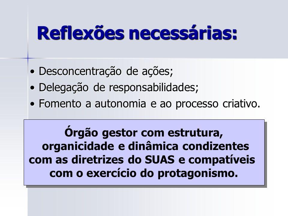 Reflexões necessárias: Desconcentração de ações;Desconcentração de ações; Delegação de responsabilidades;Delegação de responsabilidades; Fomento a aut