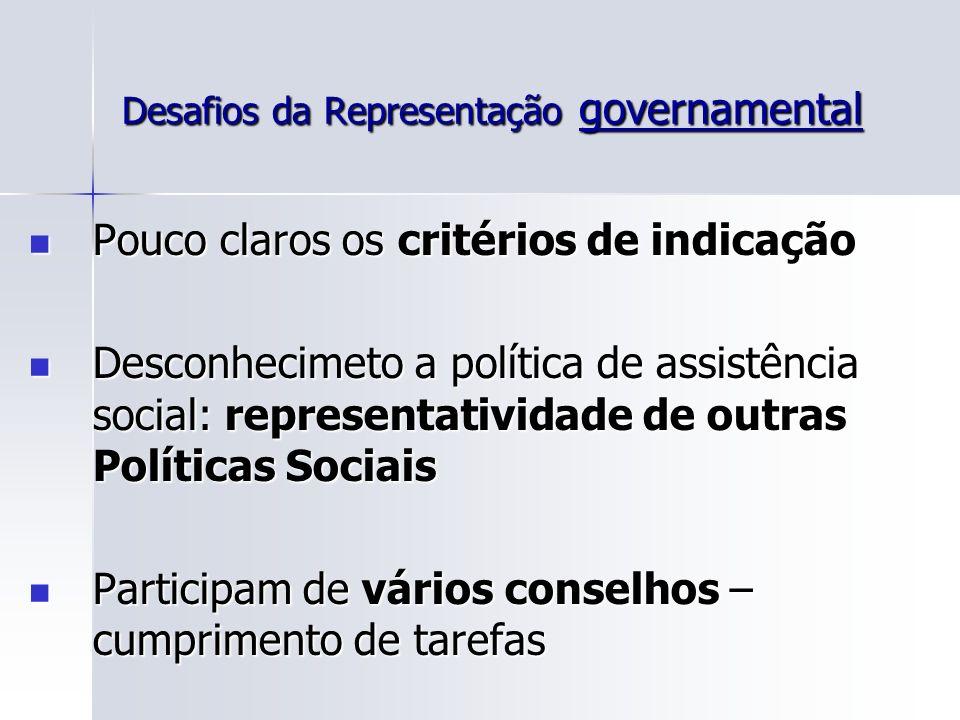 Desafios da Representação governamental Pouco claros os critérios de indicação Pouco claros os critérios de indicação Desconhecimeto a política de ass