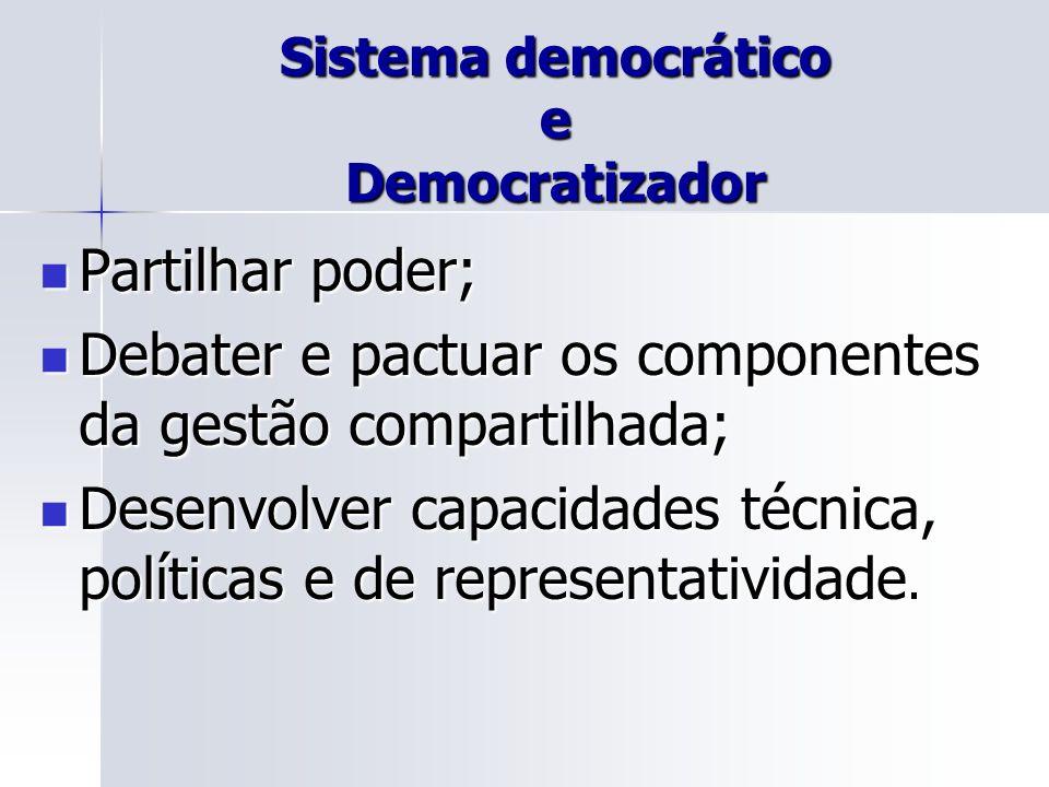 Sistema democrático e Democratizador Partilhar poder; Partilhar poder; Debater e pactuar os componentes da gestão compartilhada; Debater e pactuar os