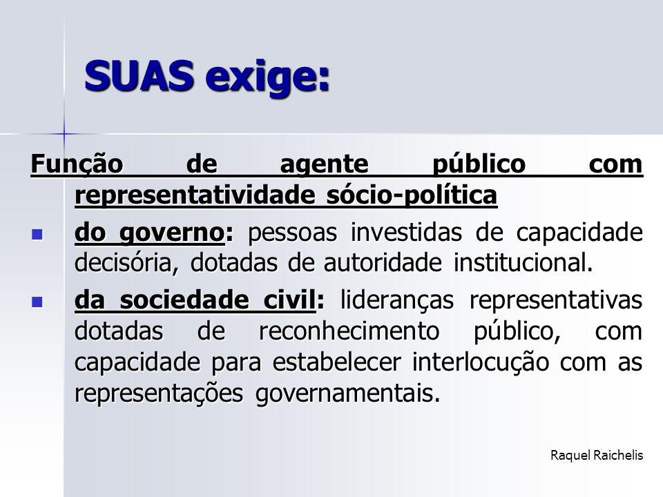 SUAS exige: Função de agente público com representatividade sócio-política do governo: pessoas investidas de capacidade decisória, dotadas de autorida