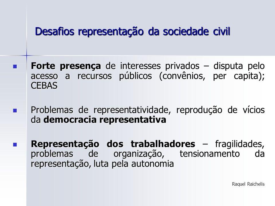 Desafios representação da sociedade civil Forte presença de interesses privados – disputa pelo acesso a recursos públicos (convênios, per capita); CEB