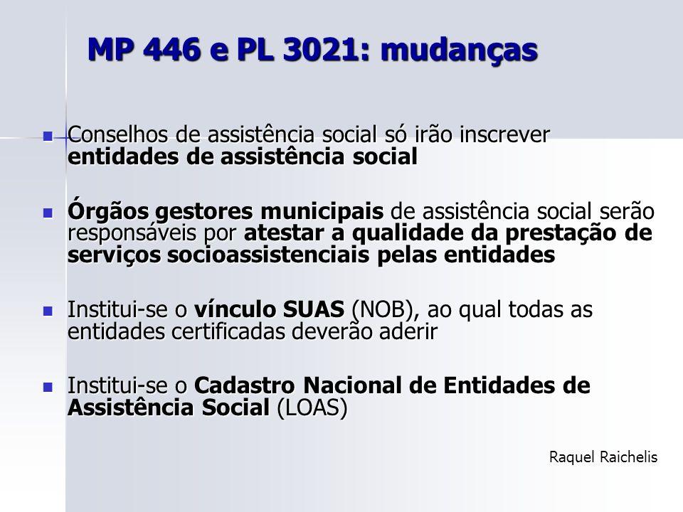 MP 446 e PL 3021: mudanças Conselhos de assistência social só irão inscrever entidades de assistência social Conselhos de assistência social só irão i