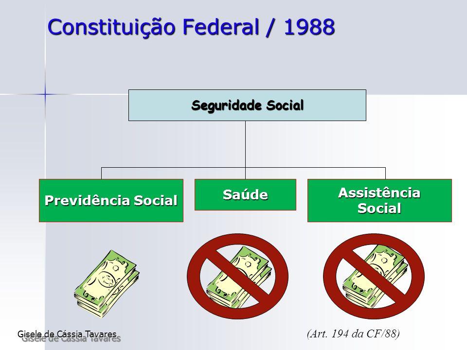Constituição Federal / 1988 Seguridade Social Previdência Social SaúdeAssistênciaSocial (Art. 194 da CF/88) Gisele de Cássia Tavares