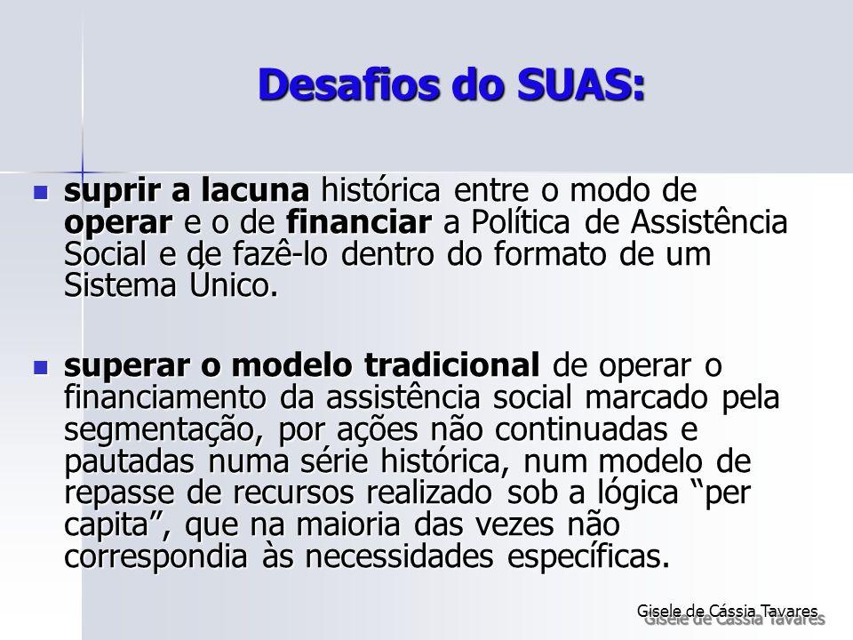 Desafios do SUAS: suprir a lacuna histórica entre o modo de operar e o de financiar a Política de Assistência Social e de fazê-lo dentro do formato de