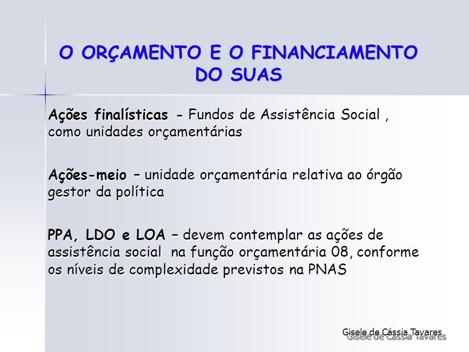 O ORÇAMENTO E O FINANCIAMENTO DO SUAS Ações finalísticas - Fundos de Assistência Social, como unidades orçamentárias Ações-meio – unidade orçamentária