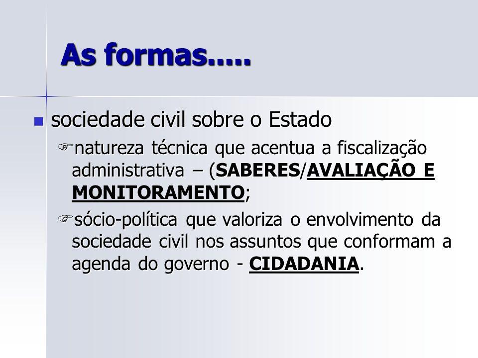 As formas..... sociedade civil sobre o Estado sociedade civil sobre o Estado natureza técnica que acentua a fiscalização administrativa – (SABERES/ ;