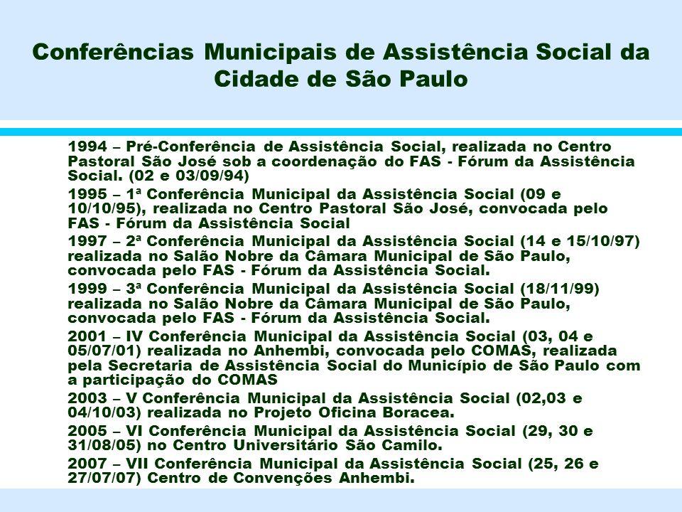 Conferências Municipais de Assistência Social da Cidade de São Paulo l 1994 – Pré-Conferência de Assistência Social, realizada no Centro Pastoral São