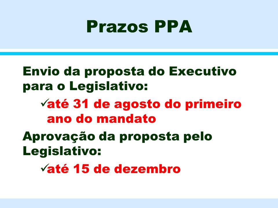 Prazos PPA l Envio da proposta do Executivo para o Legislativo: até 31 de agosto do primeiro ano do mandato l Aprovação da proposta pelo Legislativo: