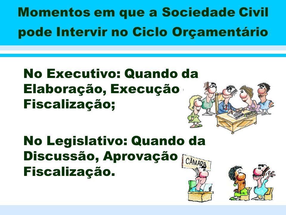 Momentos em que a Sociedade Civil pode Intervir no Ciclo Orçamentário l No Executivo: Quando da Elaboração, Execução e Fiscalização; l No Legislativo: