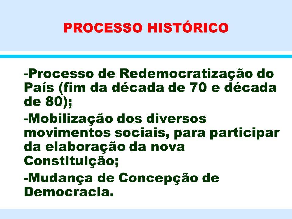 PROCESSO HISTÓRICO l -Processo de Redemocratização do País (fim da década de 70 e década de 80); l -Mobilização dos diversos movimentos sociais, para