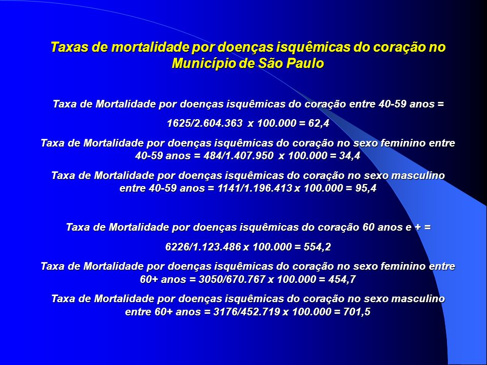 Taxas de mortalidade por doenças isquêmicas do coração no Município de São Paulo Taxa de Mortalidade por doenças isquêmicas do coração entre 40-59 ano