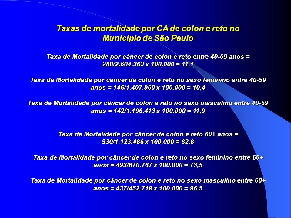 Taxas de mortalidade por CA de cólon e reto no Município de São Paulo Taxa de Mortalidade por câncer de colon e reto entre 40-59 anos = 288/2.604.363