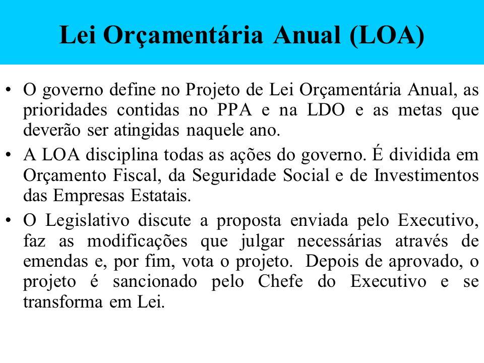 Lei Orçamentária Anual (LOA) O governo define no Projeto de Lei Orçamentária Anual, as prioridades contidas no PPA e na LDO e as metas que deverão ser