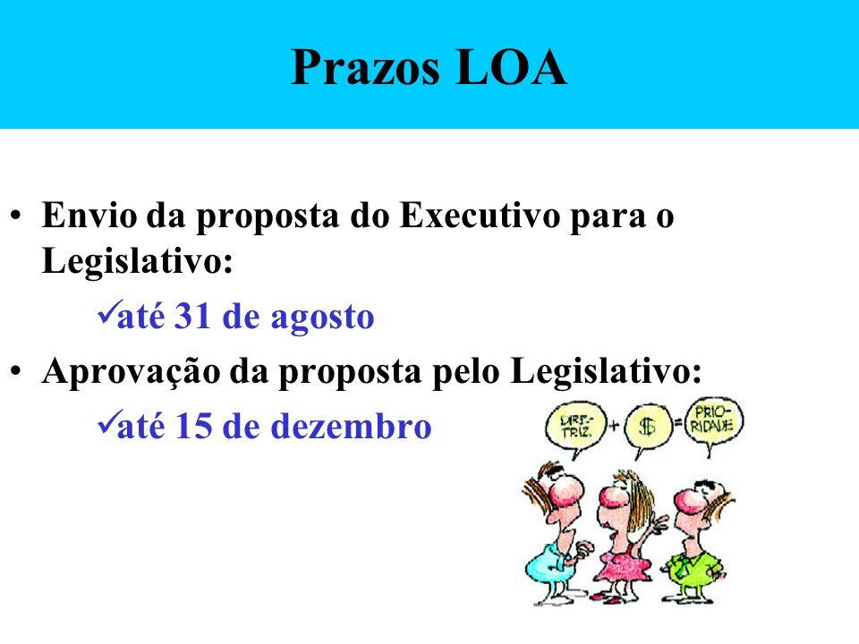 Prazos LOA Envio da proposta do Executivo para o Legislativo: até 31 de agosto Aprovação da proposta pelo Legislativo: até 15 de dezembro