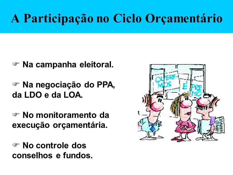 A Participação no Ciclo Orçamentário F Na campanha eleitoral. F Na negociação do PPA, da LDO e da LOA. F No monitoramento da execução orçamentária. F