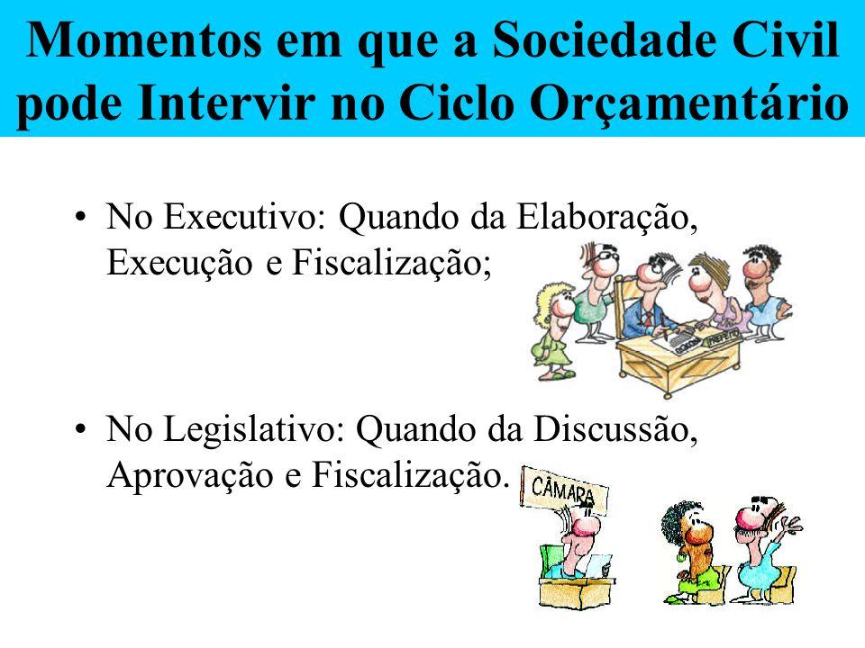 Momentos em que a Sociedade Civil pode Intervir no Ciclo Orçamentário No Executivo: Quando da Elaboração, Execução e Fiscalização; No Legislativo: Qua