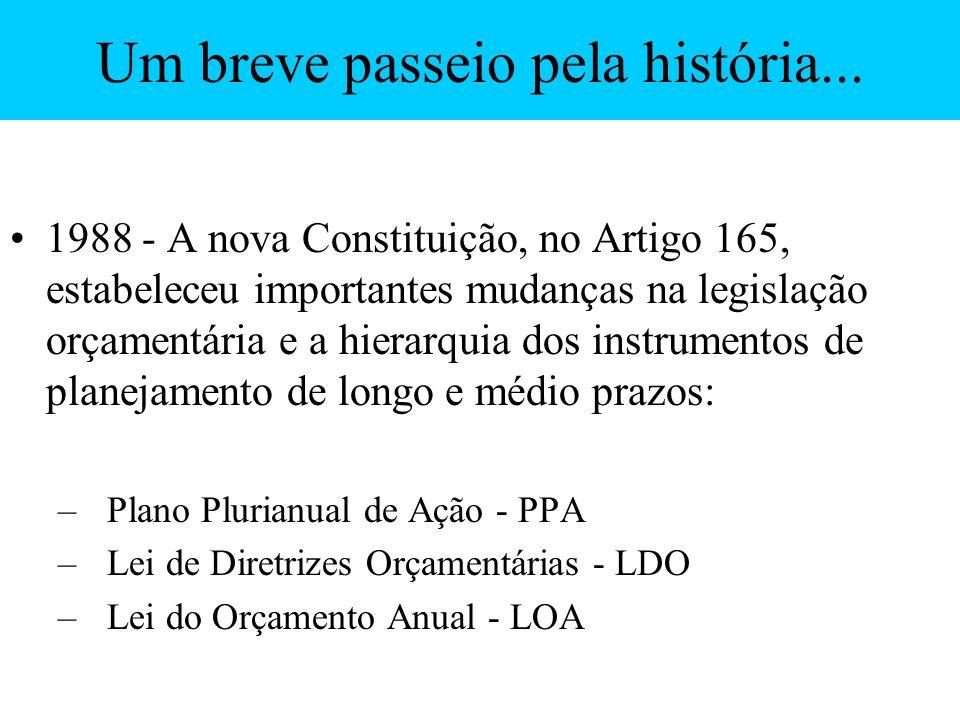 Um breve passeio pela história... 1988 - A nova Constituição, no Artigo 165, estabeleceu importantes mudanças na legislação orçamentária e a hierarqui