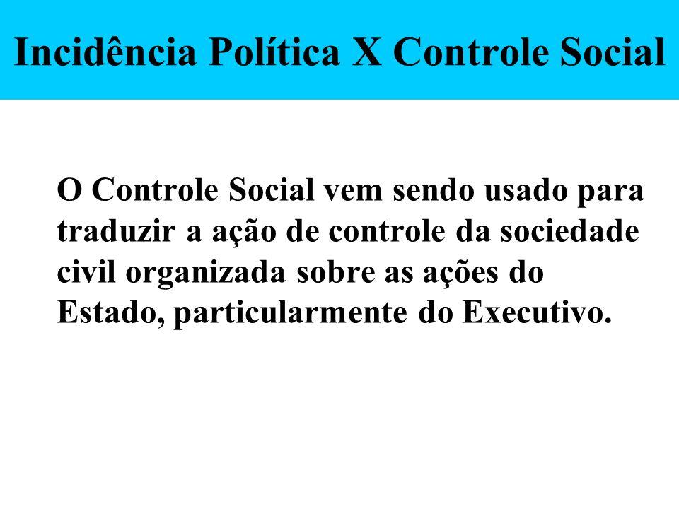 Incidência Política X Controle Social O Controle Social vem sendo usado para traduzir a ação de controle da sociedade civil organizada sobre as ações