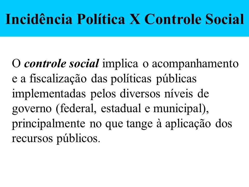 O controle social implica o acompanhamento e a fiscalização das políticas públicas implementadas pelos diversos níveis de governo (federal, estadual e