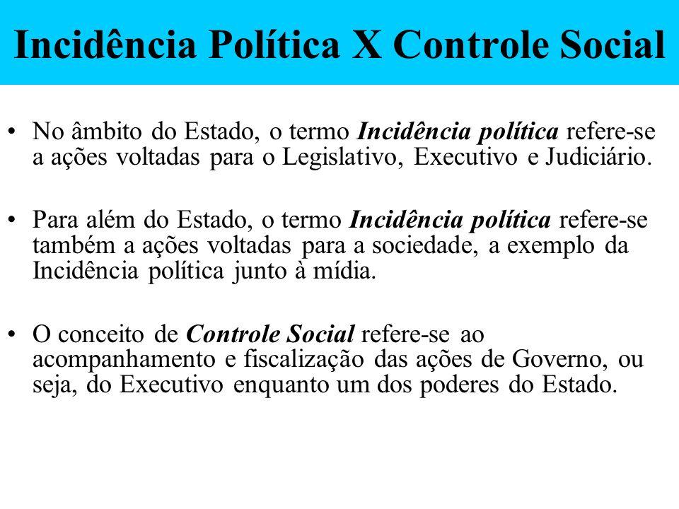 No âmbito do Estado, o termo Incidência política refere-se a ações voltadas para o Legislativo, Executivo e Judiciário. Para além do Estado, o termo I
