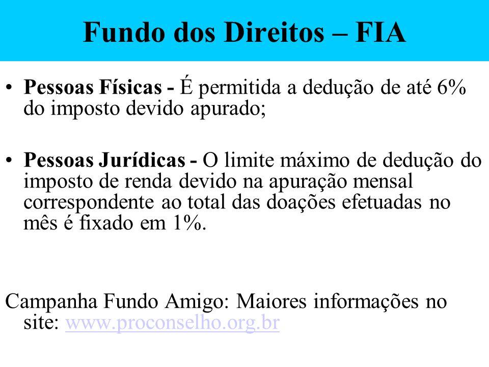 Fundo dos Direitos – FIA Pessoas Físicas - É permitida a dedução de até 6% do imposto devido apurado; Pessoas Jurídicas - O limite máximo de dedução d