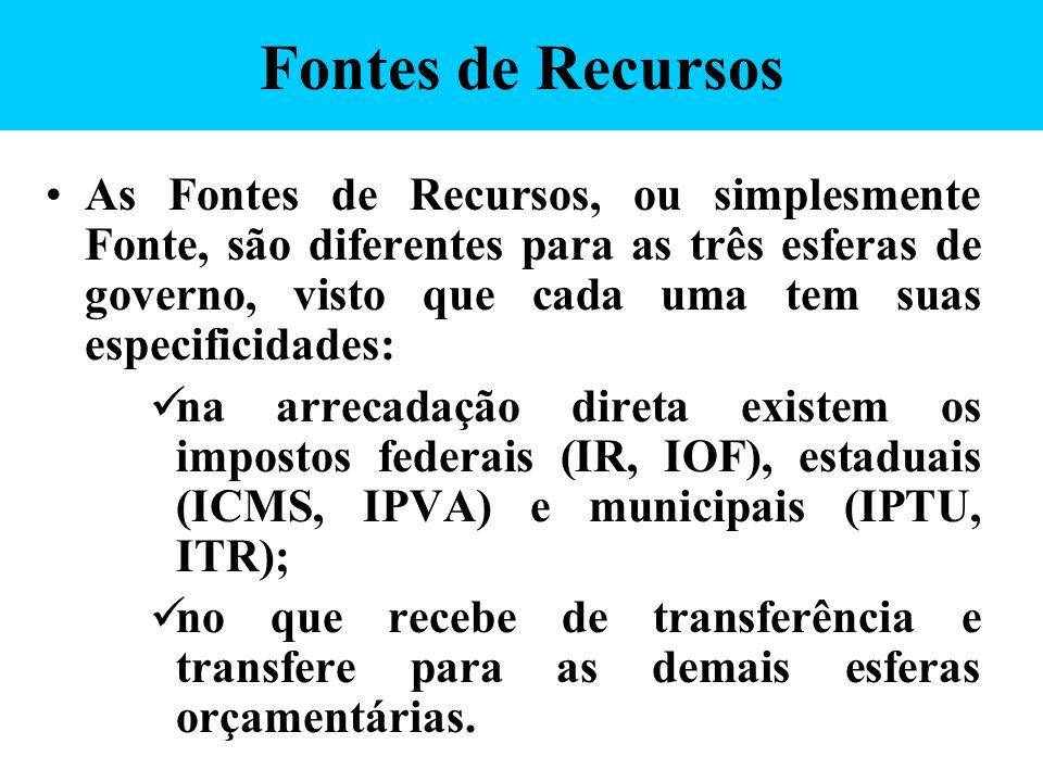 Fontes de Recursos As Fontes de Recursos, ou simplesmente Fonte, são diferentes para as três esferas de governo, visto que cada uma tem suas especific
