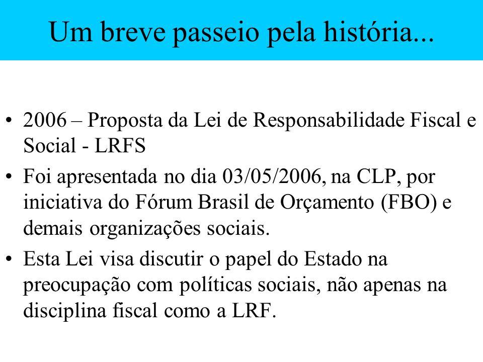 Um breve passeio pela história... 2006 – Proposta da Lei de Responsabilidade Fiscal e Social - LRFS Foi apresentada no dia 03/05/2006, na CLP, por ini